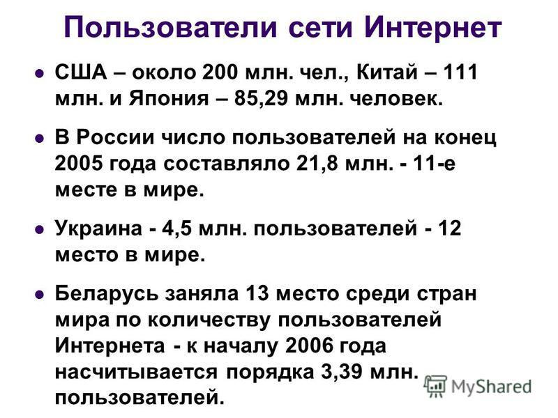 Пользователи сети Интернет США – около 200 млн. чел., Китай – 111 млн. и Япония – 85,29 млн. человек. В России число пользователей на конец 2005 года составляло 21,8 млн. - 11-е месте в мире. Украина - 4,5 млн. пользователей - 12 место в мире. Белару