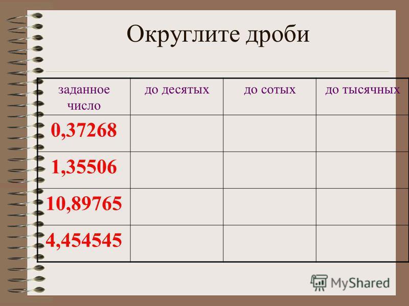 Округлите дроби заданное число до десятых до сотых до тысячных 0,37268 1,35506 10,89765 4,454545
