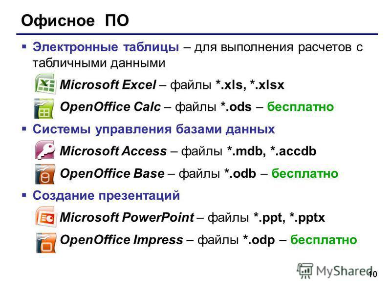 10 Офисное ПО Электронные таблицы – для выполнения расчетов с табличными данными Microsoft Excel – файлы *.xls, *.xlsx OpenOffice Calc – файлы *.ods – бесплатно Системы управления базами данных Microsoft Access – файлы *.mdb, *.accdb OpenOffice Base
