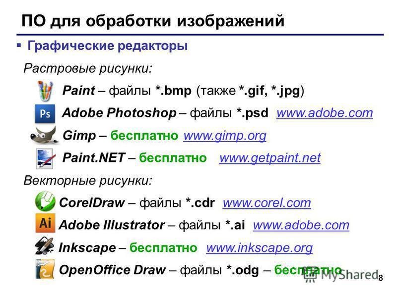 8 ПО для обработки изображений Графические редакторы Растровые рисунки: Paint – файлы *.bmp (также *.gif, *.jpg) Adobe Photoshop – файлы *.psd www.adobe.comwww.adobe.com Gimp – бесплатно www.gimp.orgwww.gimp.org Paint.NET – бесплатно www.getpaint.net