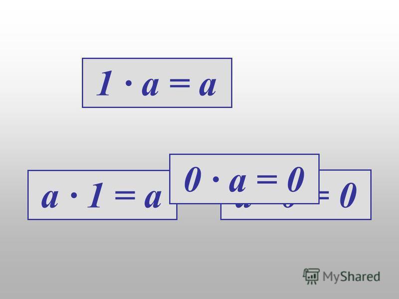 a · 1 = a a · 0 = 0 1 · a = a 0 · a = 0