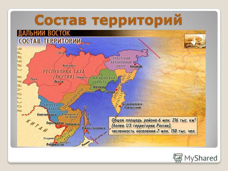 Состав территорий Состав территорий