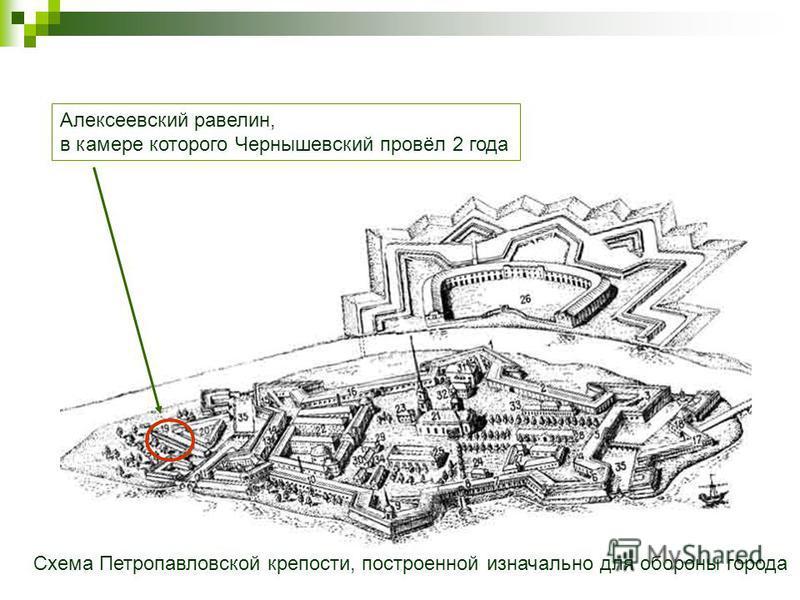 Схема Петропавловской крепости, построенной изначально для обороны города Алексеевский равелин, в камере которого Чернышевский провёл 2 года