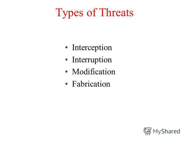 Types of Threats Interception Interruption Modification Fabrication