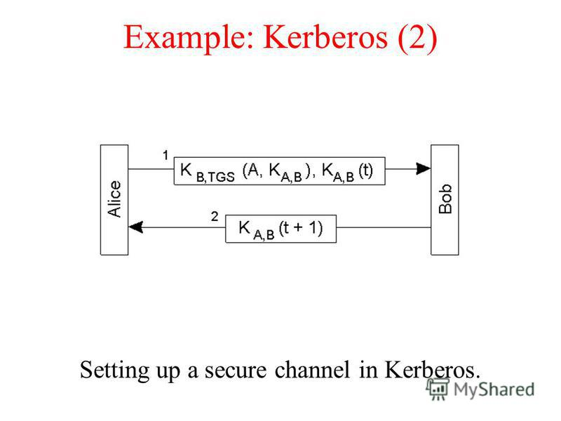 Example: Kerberos (2) Setting up a secure channel in Kerberos.