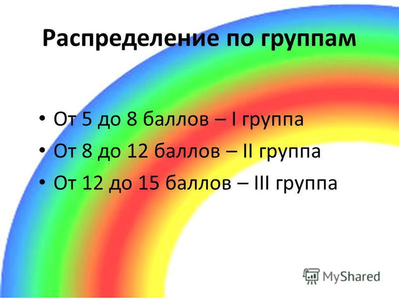 Распределение по группам От 5 до 8 баллов – I группа От 8 до 12 баллов – II группа От 12 до 15 баллов – III группа