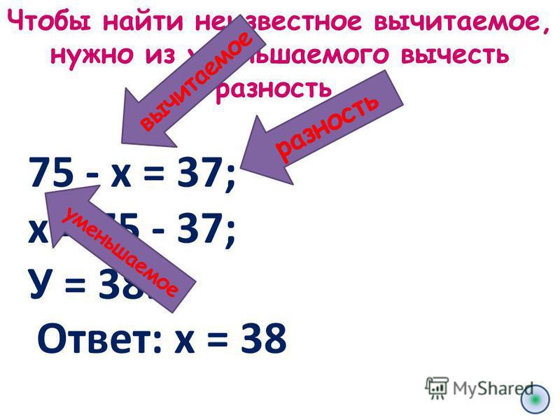 Чтобы найти неизвестное вычитаемое, нужно из уменьшаемого вычесть разность. 75 - х = 37; х = 75 - 37; У = 38. разность вычитаемое уменьшаемое Ответ: х = 38