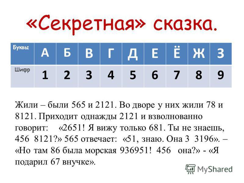 «Секретная» сказка. Буквы АБ ВГДЕЁЖЗ Шифр 123456789 Жили – были 565 и 2121. Во дворе у них жили 78 и 8121. Приходит однажды 2121 и взволнованно говорит: «2651! Я вижу только 681. Ты не знаешь, 456 8121?» 565 отвечает: «51, знаю. Она 3 3196». – «Но та