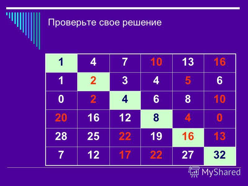 Проверьте свое решение 32272217127 131619222528 048121620 1086420 654321 161310741