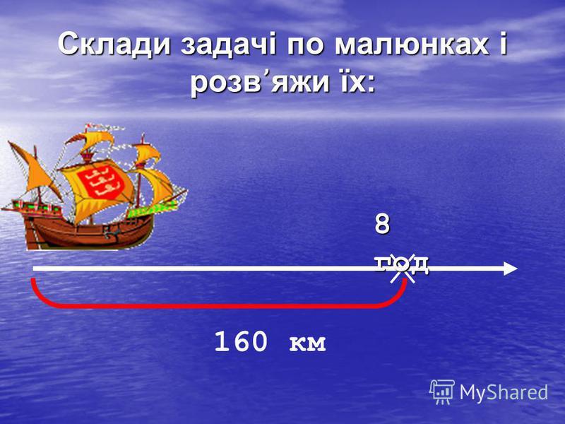 Склади задачі по малюнках і розв яжи їх: 8 год 160 км