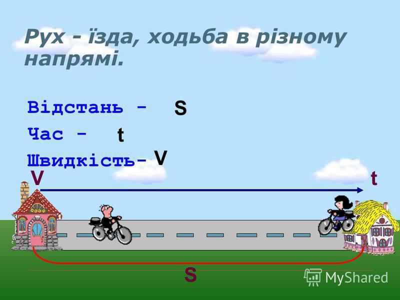 Рух - їзда, ходьба в різному напрямі. S S t V tV Відстань - Час - Швидкість-