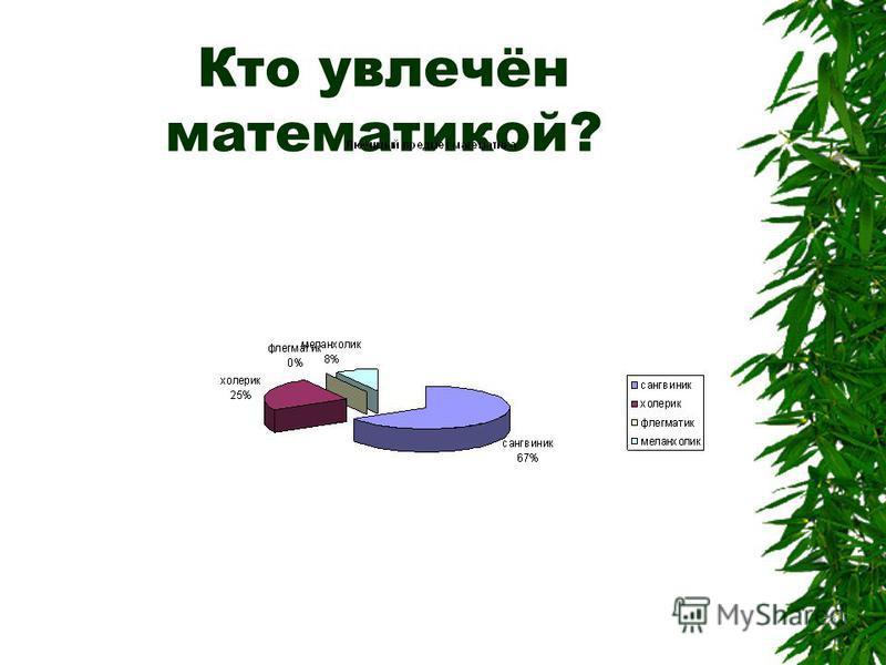 Гипотеза. Каждый второй сангвиник увлекается математикой. математика тип психики любят не любят всего сангвиник 8816 холерик 3811 флегматик 011 меланхолик 112