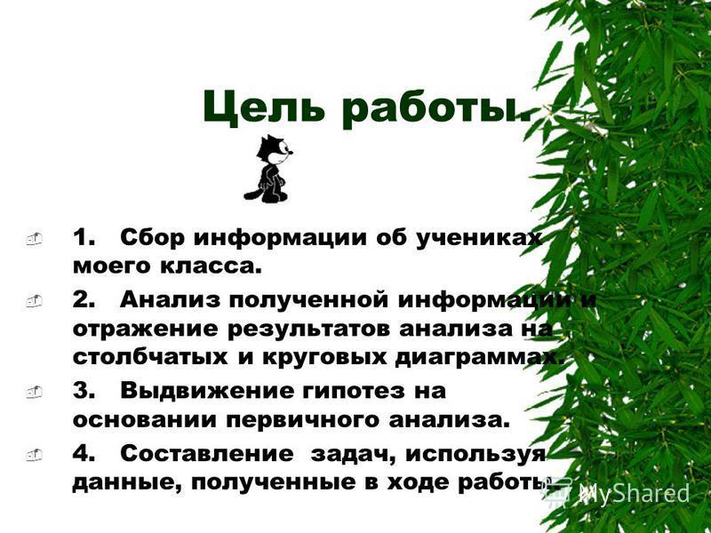 Руководитель: Москевич Л.В. Выполнил: Сапелкин Леонид.7 «А» 2004 г. г. Дмитров.