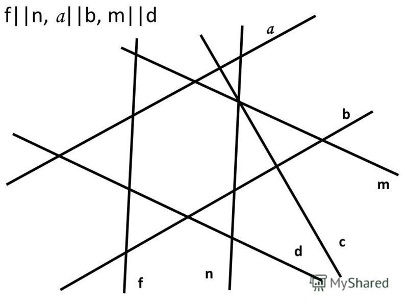 а b d c f n m f||n, a ||b, m||d