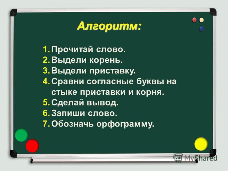 1. Прочитай слово. 2. Выдели корень. 3. Выдели приставку. 4. Сравни согласные буквы на стыке приставки и корня. 5. Сделай вывод. 6. Запиши слово. 7. Обозначь орфограмму. Алгоритм: