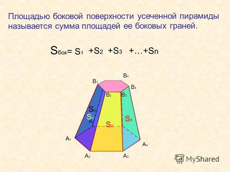 A1A1 A2A2 A3A3 AnAn A4A4 В3В3 В1В1 В2В2 В4В4 ВnВn П л о щ а д ь ю боковой п о в е р х н о с т и усеченной п и р а м и д ы н а з ы в а е т с я с у м м а площадей е е б о к о в ы х граней. S1S1 SnSn S3S3 S2S2 S б о к = S 1 + S 2 + … + S n + S 3