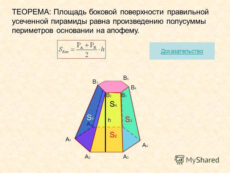 A1A1 A2A2 A3A3 AnAn A4A4 В3В3 В1В1 В2В2 В4В4 ВnВn ТЕОРЕМА: Площадь боковой поверхности правильной усеченной пирамиды равна произведению полусуммы периметров основании на апофему. S1S1 SnSn S3S3 S2S2 Доказательство h