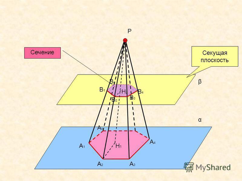 A1A1 α β A2A2 A3A3 AnAn A4A4 P В3В3 В1В1 В2В2 В4В4 ВnВn Секущая плоскость Сечение Н1Н1 Н2Н2