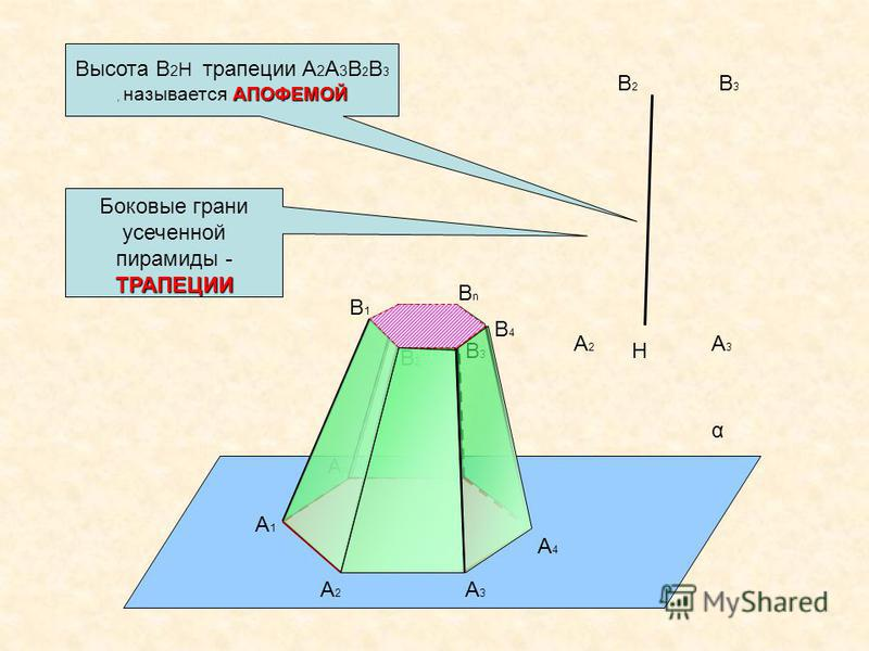 A1A1 α A2A2 A3A3 AnAn A4A4 В3В3 В1В1 В2В2 В4В4 ВnВn Высота B 2 H трапеции A 2 A 3 B 2 B 3, называется А АА АПОФЕМОЙ H A2A2 A3A3 В2В2 В3В3 ТРАПЕЦИИ Боковые грани усеченной пирамиды - ТРАПЕЦИИ