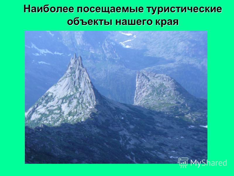 Наиболее посещаемые туристические объекты нашего края