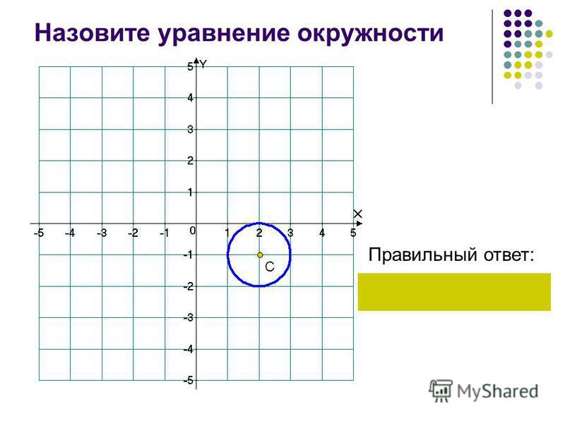 Назовите уравнение окружности Правильный ответ: С