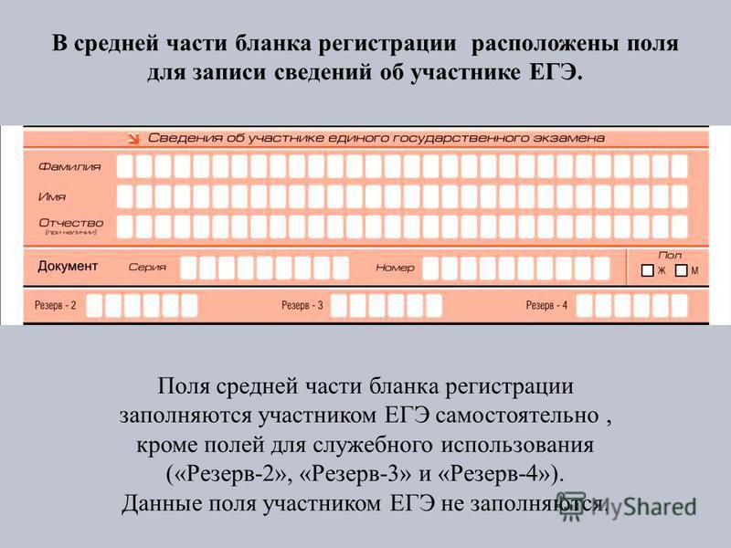 В средней части бланка регистрации расположены поля для записи сведений об участнике ЕГЭ. Поля средней части бланка регистрации заполняются участником ЕГЭ самостоятельно, кроме полей для служебного использования («Резерв-2», «Резерв-3» и «Резерв-4»).