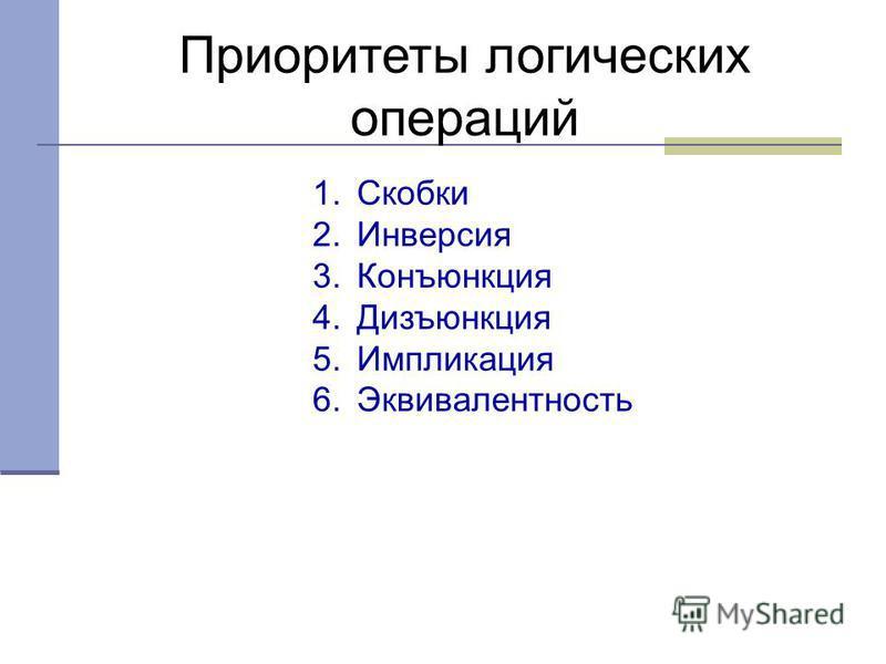 Приоритеты логических операций 1. Скобки 2. Инверсия 3. Конъюнкция 4. Дизъюнкция 5. Импликация 6.Эквивалентность