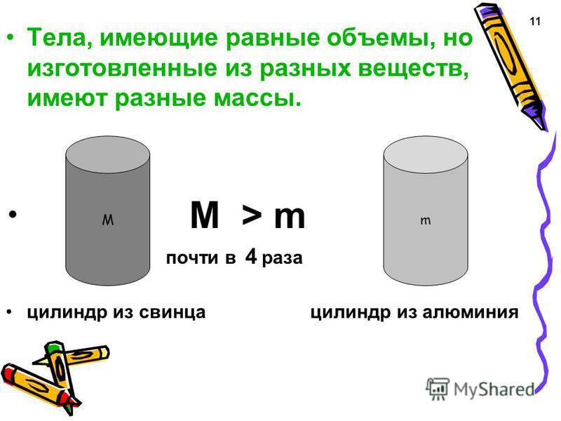 Тела, имеющие равные объемы, но изготовленные из разных веществ, имеют разные массы. М > m почти в 4 раза цилиндр из свинца цилиндр из алюминия Мm 11
