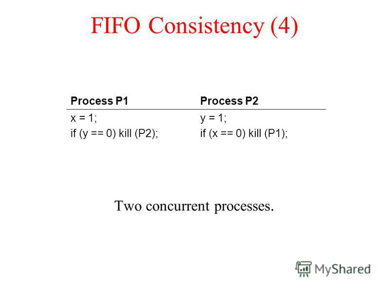 FIFO Consistency (4) Two concurrent processes. Process P1Process P2 x = 1; if (y == 0) kill (P2); y = 1; if (x == 0) kill (P1);