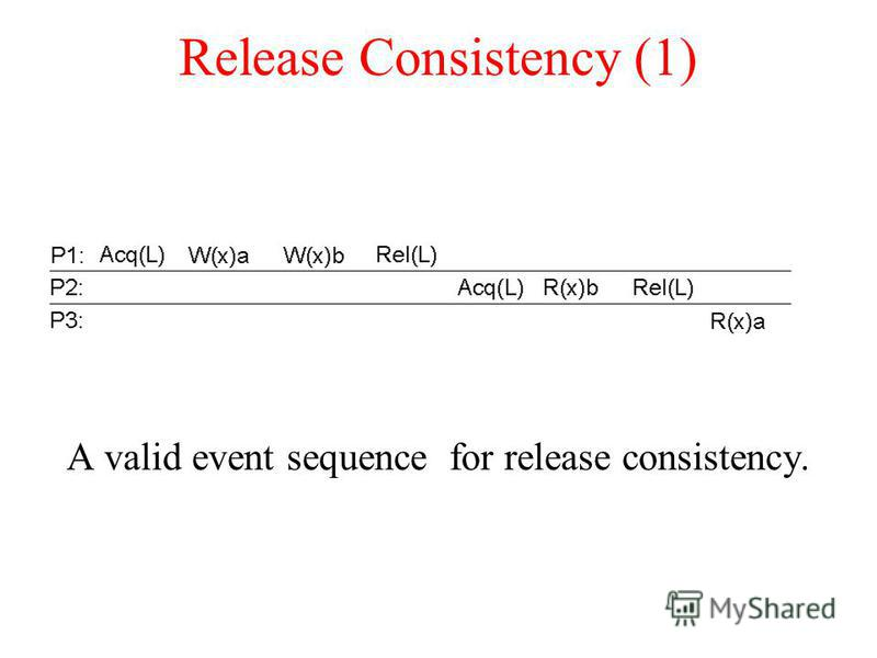 Release Consistency (1) A valid event sequence for release consistency.