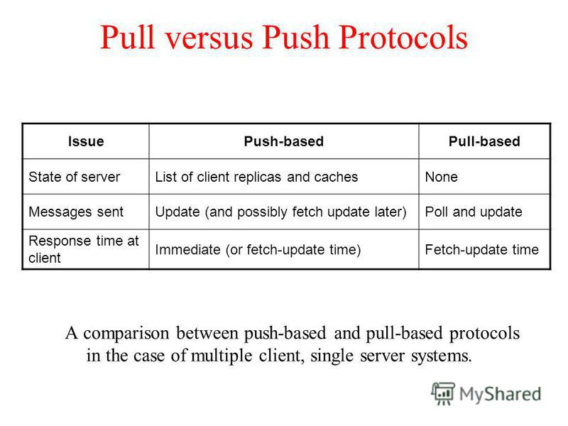 Pull versus Push Protocols A comparison between push-based and pull-based protocols in the case of multiple client, single server systems. IssuePush-basedPull-based State of serverList of client replicas and cachesNone Messages sentUpdate (and possib