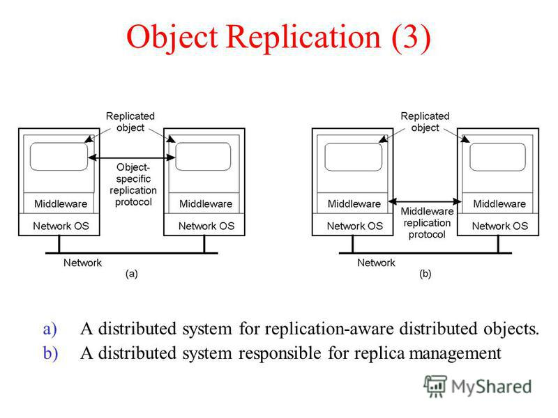 Object Replication (3) a)A distributed system for replication-aware distributed objects. b)A distributed system responsible for replica management