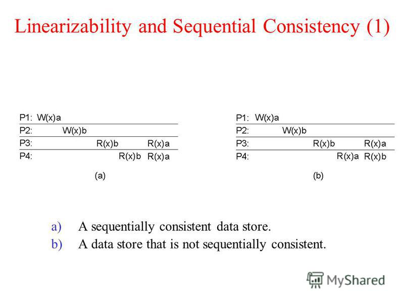 Linearizability and Sequential Consistency (1) a)A sequentially consistent data store. b)A data store that is not sequentially consistent.