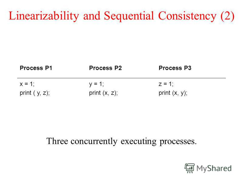 Linearizability and Sequential Consistency (2) Three concurrently executing processes. Process P1Process P2Process P3 x = 1; print ( y, z); y = 1; print (x, z); z = 1; print (x, y);