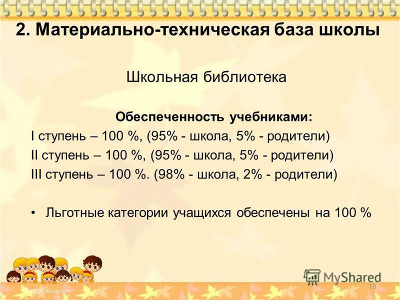 2. Материально-техническая база школы Школьная библиотека Обеспеченность учебниками: I ступень – 100 %, (95% - школа, 5% - родители) II ступень – 100 %, (95% - школа, 5% - родители) III ступень – 100 %. (98% - школа, 2% - родители) Льготные категории
