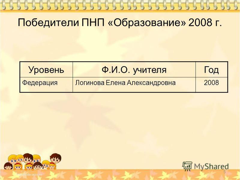Победители ПНП «Образование» 2008 г. 5 УровеньФ.И.О. учителя Год Федерация Логинова Елена Александровна 2008
