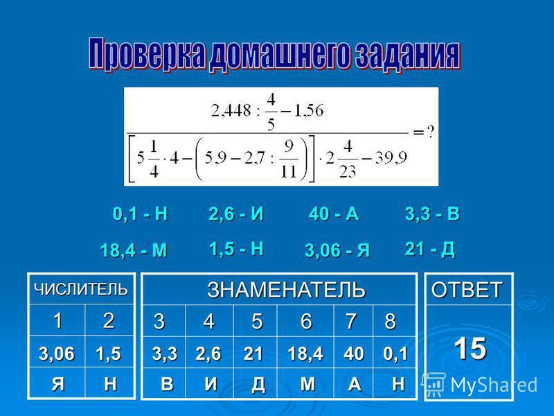 3,3 - В 21 - Д 40 - А 3,06 - Я 18,4 - М 0,1 - Н 1,5 - Н 2,6 - И ОТВЕТ ЧИСЛИТЕЛЬ 1 2 ЗНАМЕНАТЕЛЬ ЗНАМЕНАТЕЛЬ 3 4 5 6 7 8 ЯНВИДМАН 3,061,53,32,62118,4400,1 15
