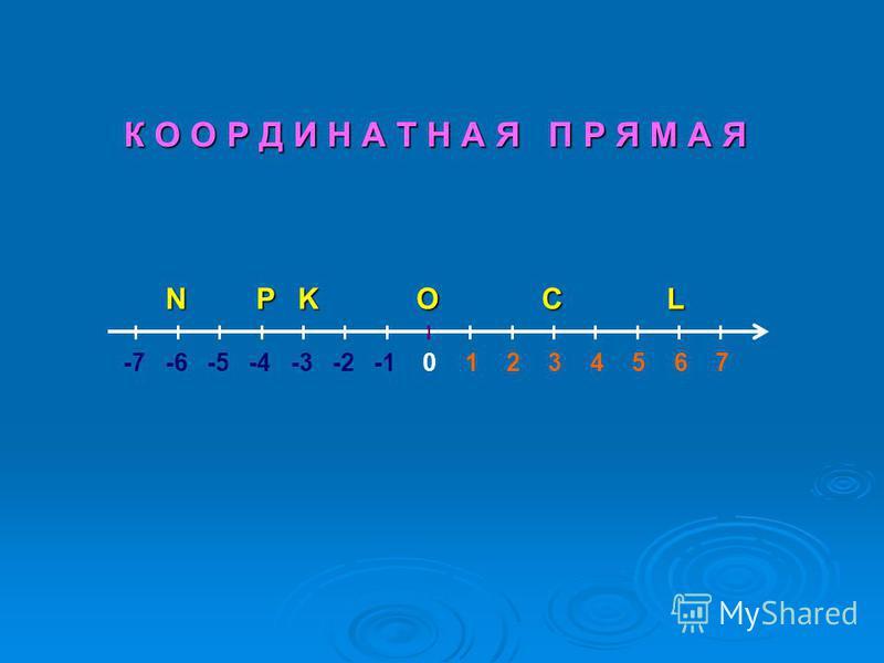 О -7-6-5-4-4-3-201234567NPKСL К О О Р Д И Н А Т Н А Я П Р Я М А Я