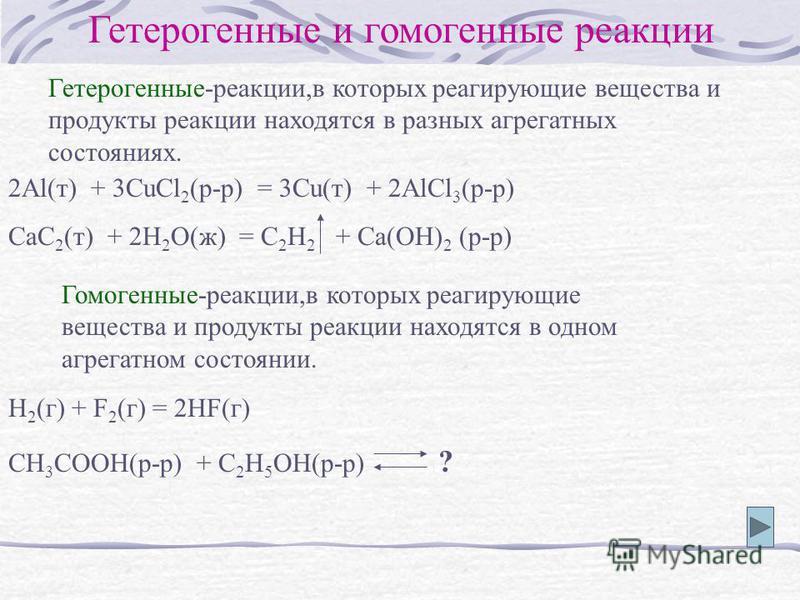 Гетерогенные и гомогенные реакции Гетерогенные-реакции,в которых реагирующие вещества и продукты реакции находятся в разных агрегатных состояниях. 2Al(т) + 3CuCl 2 (р-р) = 3Cu(т) + 2AlCl 3 (р-р) CaC 2 (т) + 2H 2 O(ж) = C 2 H 2 + Ca(OH) 2 (р-р) Гомоге