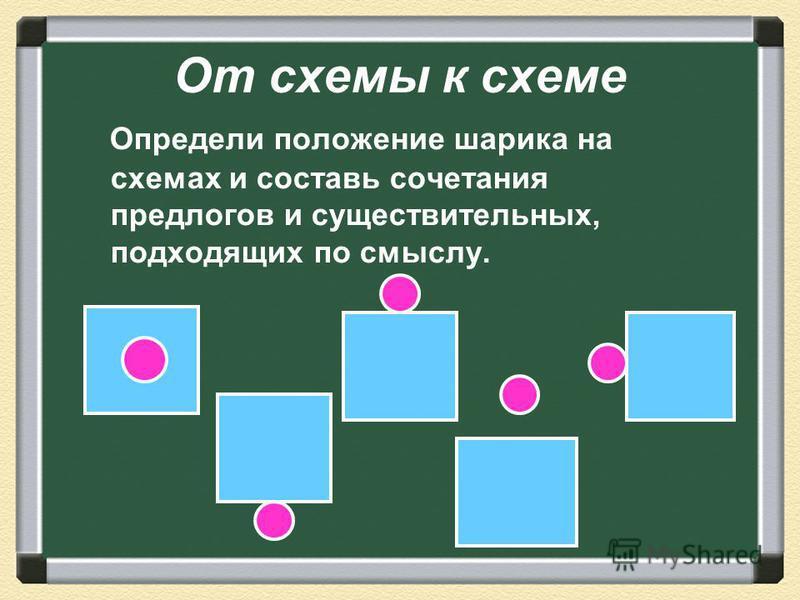 От схемы к схеме Определи положение шарика на схемах и составь сочетания предлогов и существительных, подходящих по смыслу.