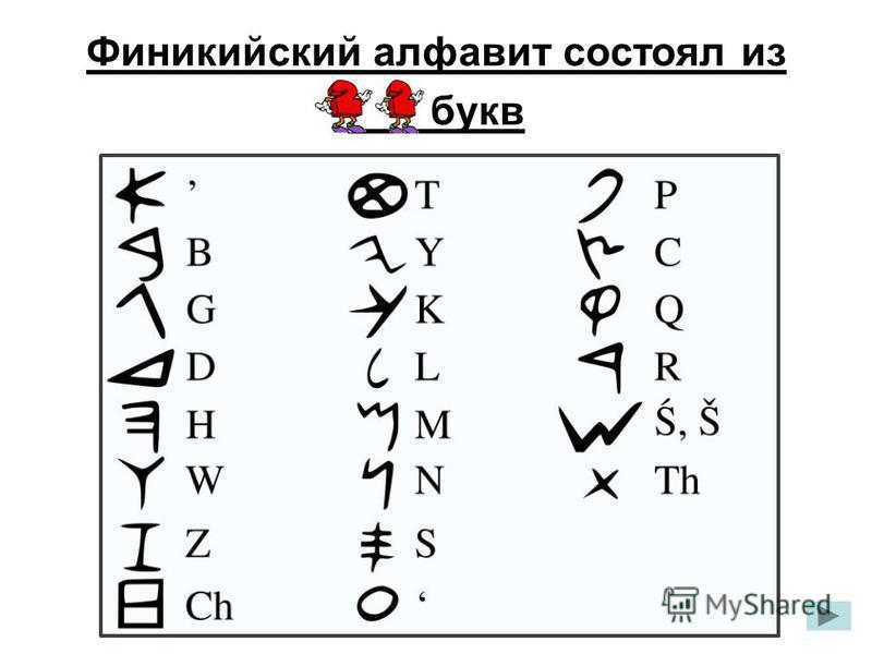 Финикийский алфавит состоял из букв