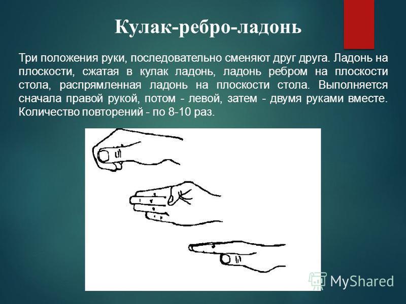 Лезгинка Левую руку сложите в кулак, большой палец отставьте в сторону, кулак разверните пальцами к себе. Правой рукой прямой ладонью в горизонтальном положении прикоснитесь к мизинцу левой. После этого одновременно смените положение правой и левой р