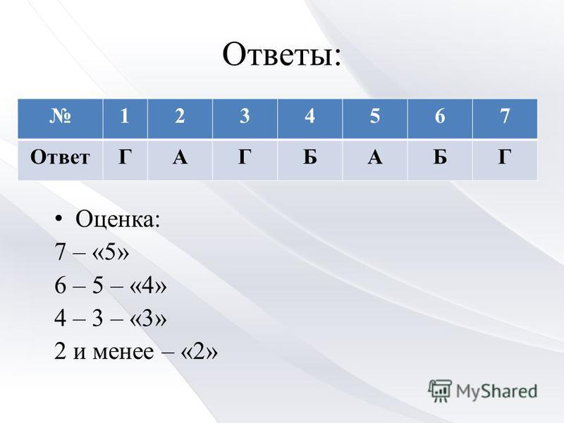 Ответы: 1234567 ОтветГАГБАБГ Оценка: 7 – «5» 6 – 5 – «4» 4 – 3 – «3» 2 и менее – «2»
