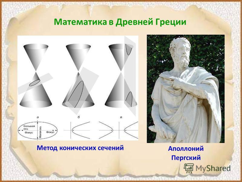 Математика в Древней Греции Аполлоний Пергский Метод конических сечений