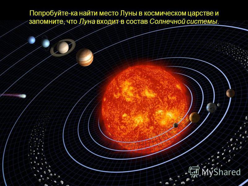 Попробуйте-ка найти место Луны в космическом царстве и запомните, что Луна входит в состав Солнечной системы.