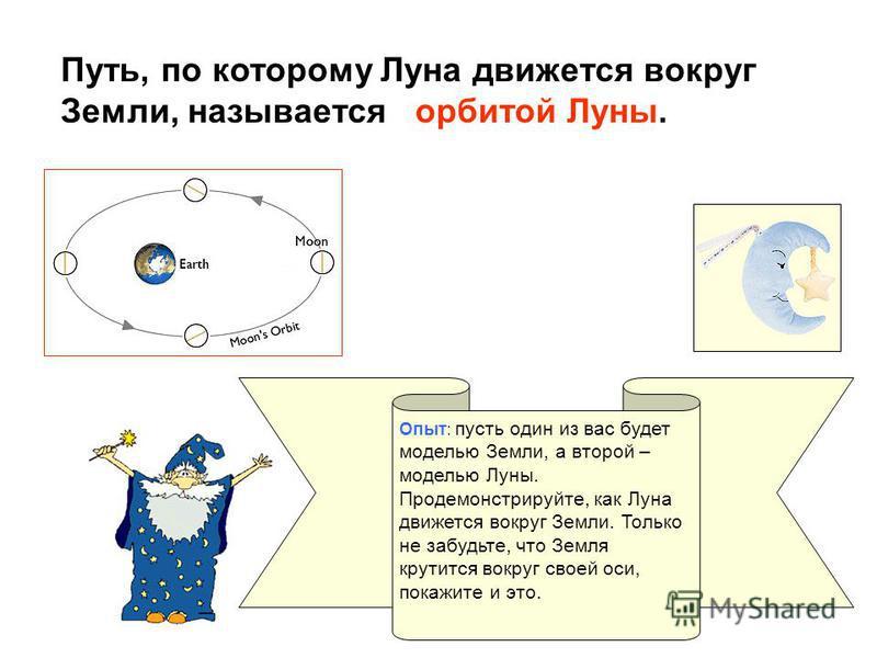 Путь, по которому Луна движется вокруг Земли, называется орбитой Луны. Опыт: пусть один из вас будет моделью Земли, а второй – моделью Луны. Продемонстрируйте, как Луна движется вокруг Земли. Только не забудьте, что Земля крутится вокруг своей оси, п