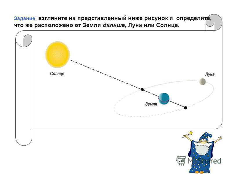 Задание: взгляните на представленный ниже рисунок и определите, что же расположено от Земли дальше, Луна или Солнце.