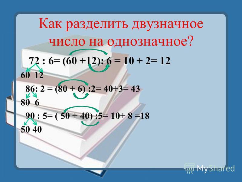 Как разделить двузначное число на однозначное? 72 : 6= (60 +12): 6 = 10 + 2= 12 6012 86: 2 = (80 + 6) :2= 40+3= 43 80 6 90 : 5= ( 50 + 40) :5= 10+ 8 =18 50 40