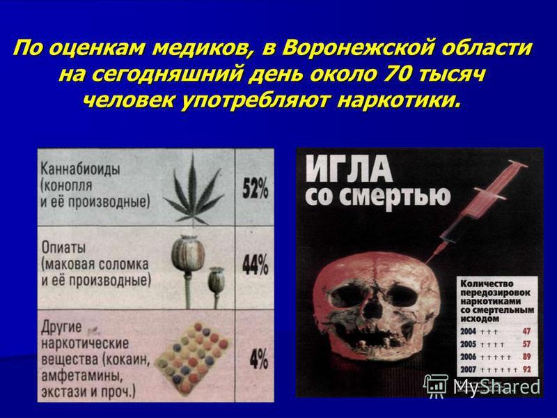 По оценкам медиков, в Воронежской области на сегодняшний день около 70 тысяч человек употребляют наркотики.