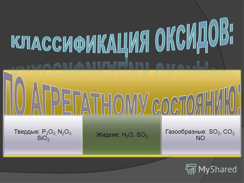 Твердые: P2O5, N 2 O5, SiO2 Жидкие: H2O, SO3 Газообразные: SO2, CO2, NO